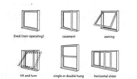 types of window bars